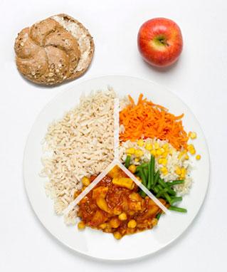 Vegetariska-tallriksmodellen